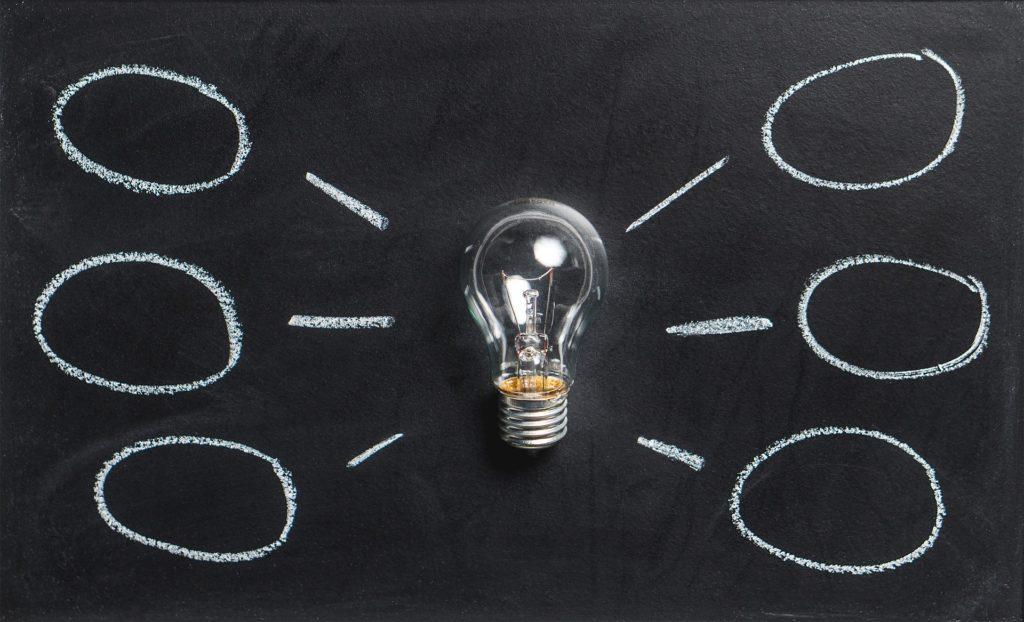 黒板に電球が置かれていて、そこから樹形図のようなものが描かれている画像